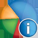 chart_info