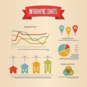 Retro Infographic